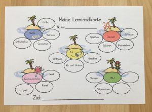 Lernentwicklungsgespräche vorbereiten / führen  / dokumentieren- Meine Lerninselkarte